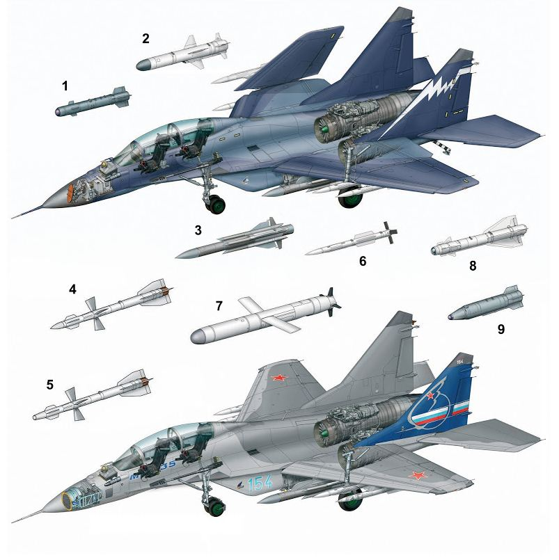 MiG-29 Fulcrum Documentary By Wings Of Russia